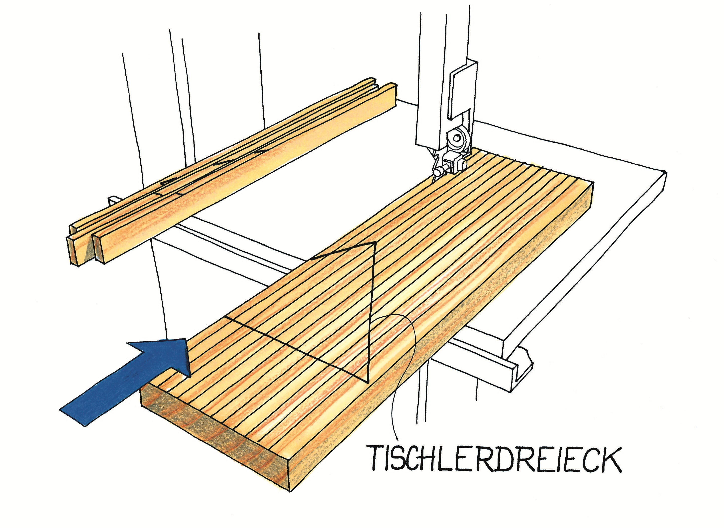 Bugholz mit natürlicher Optik. Illustration: Willi Brokbals